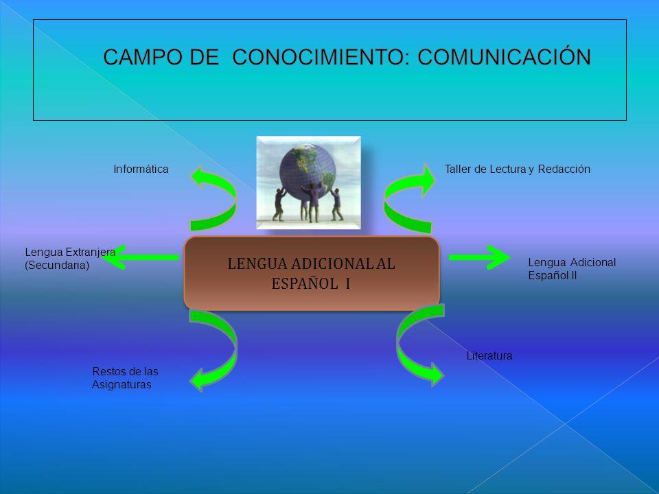 CAMPO DE CONOCIMIENTO: COMUNICACIÓN