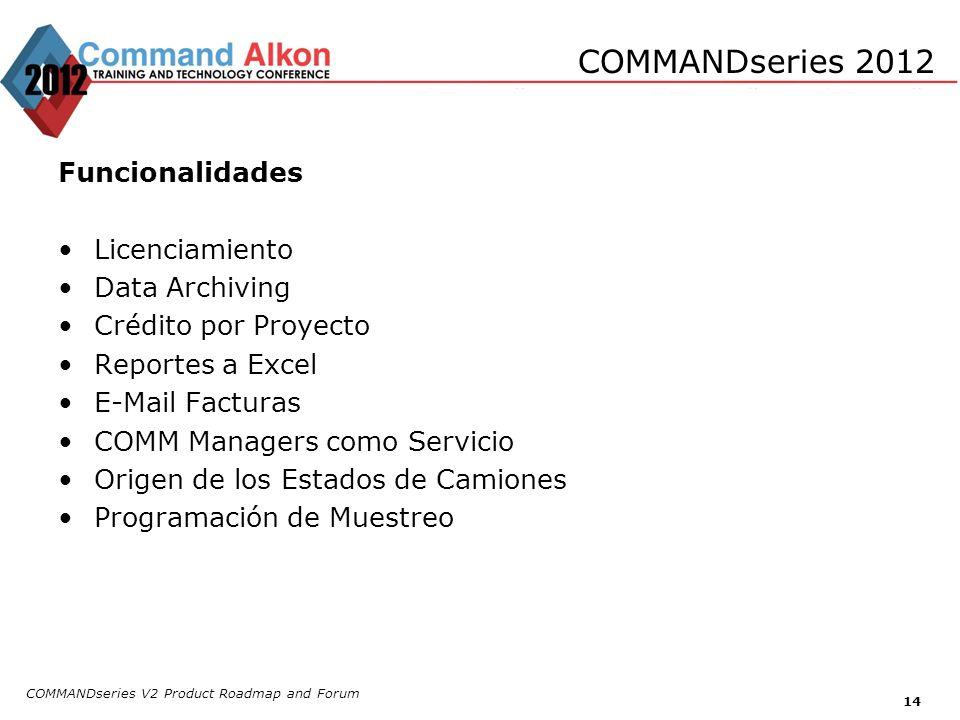 COMMANDseries 2012 Funcionalidades Licenciamiento Data Archiving