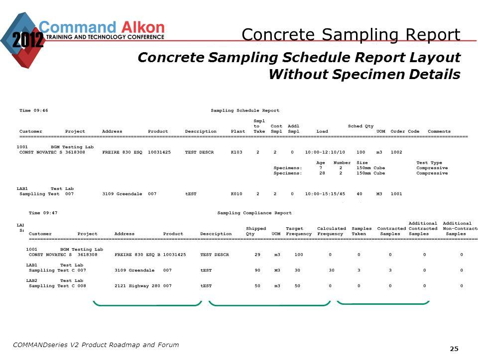 Concrete Sampling Report Concrete Sampling Schedule Report Layout Without Specimen Details