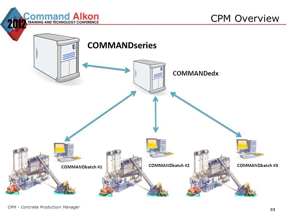 CPM Overview COMMANDseries COMMANDedx COMMANDbatch #1 COMMANDbatch #2