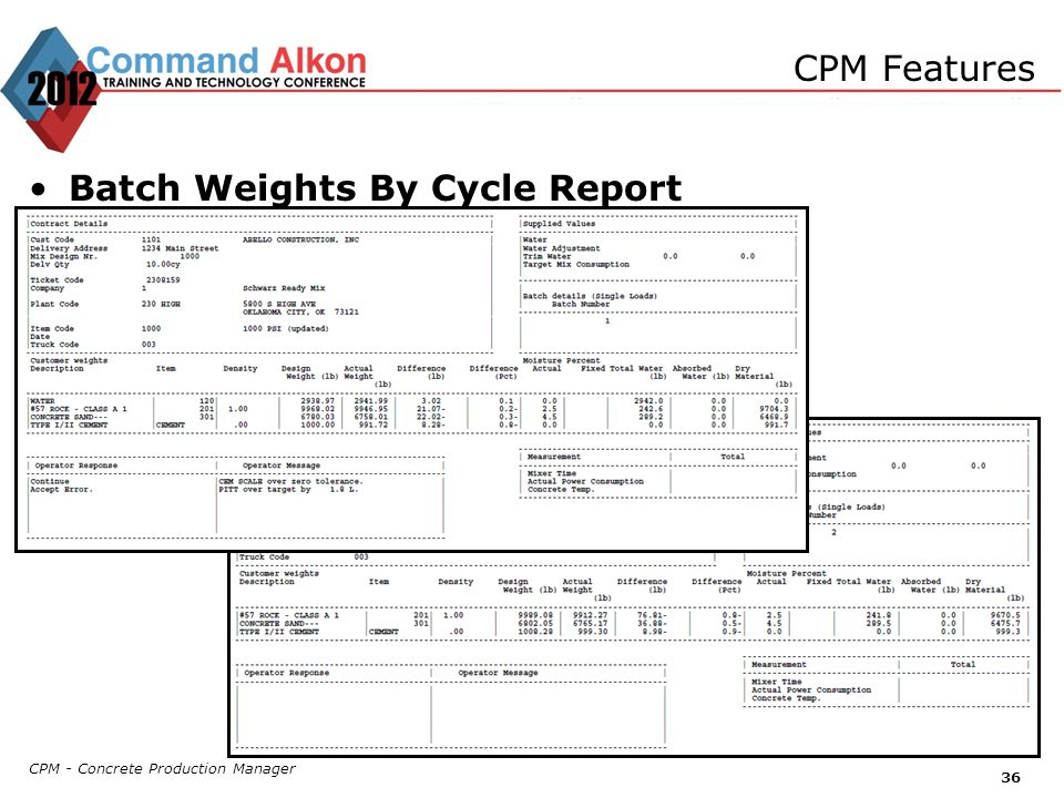 Batch Weights By Cycle Report