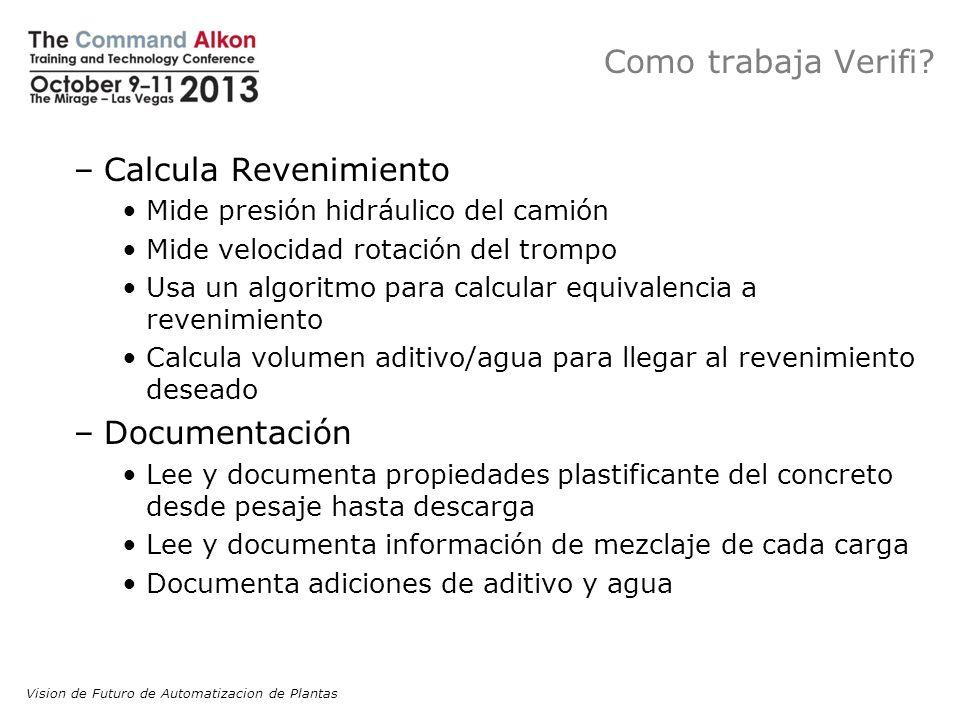 Como trabaja Verifi Calcula Revenimiento Documentación