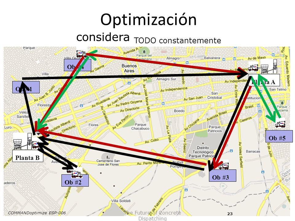 Optimización considera TODO constantemente