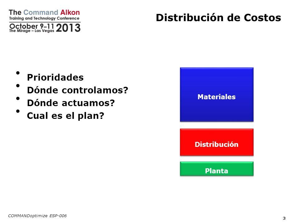 Distribución de Costos