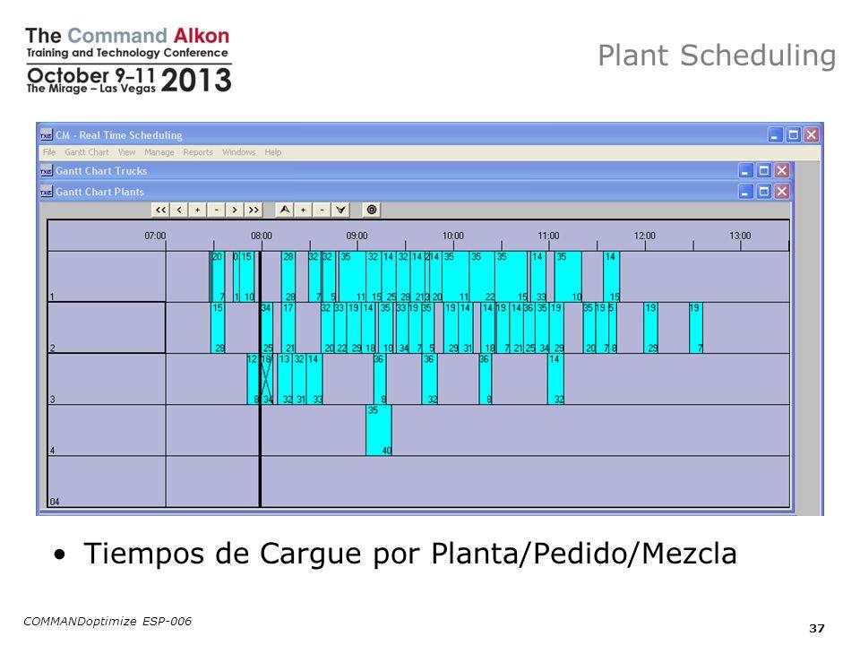 Tiempos de Cargue por Planta/Pedido/Mezcla