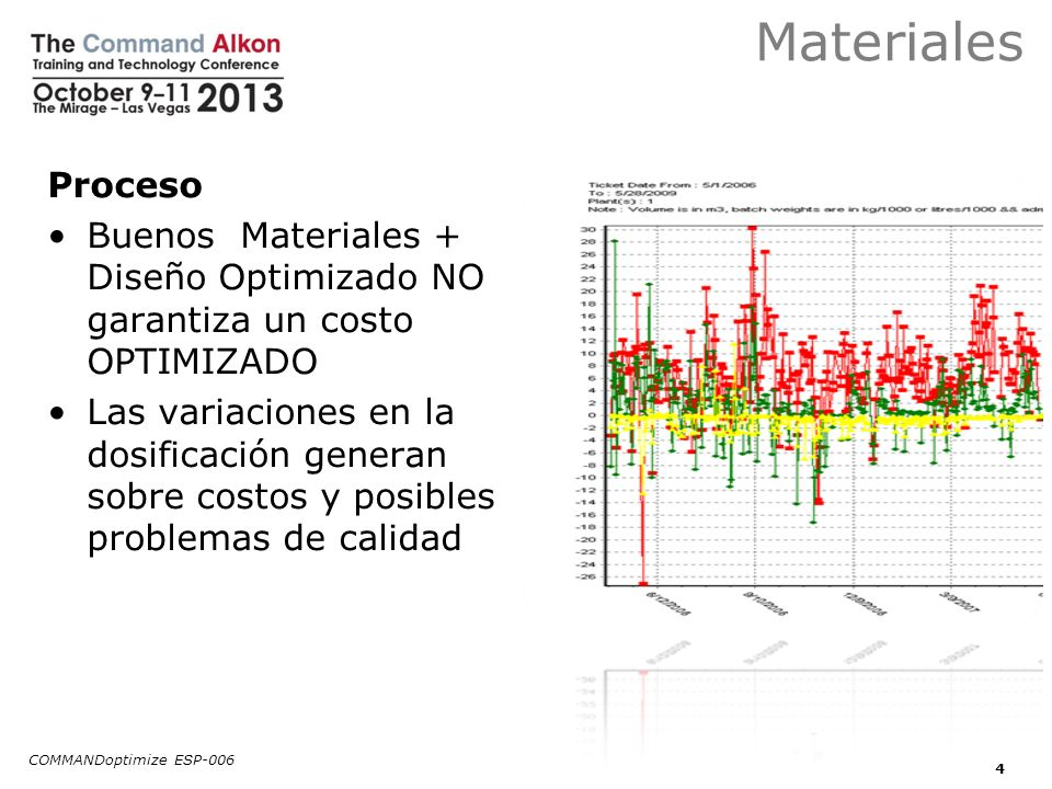 Materiales Proceso. Buenos Materiales + Diseño Optimizado NO garantiza un costo OPTIMIZADO.