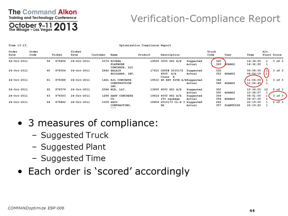 Verification-Compliance Report