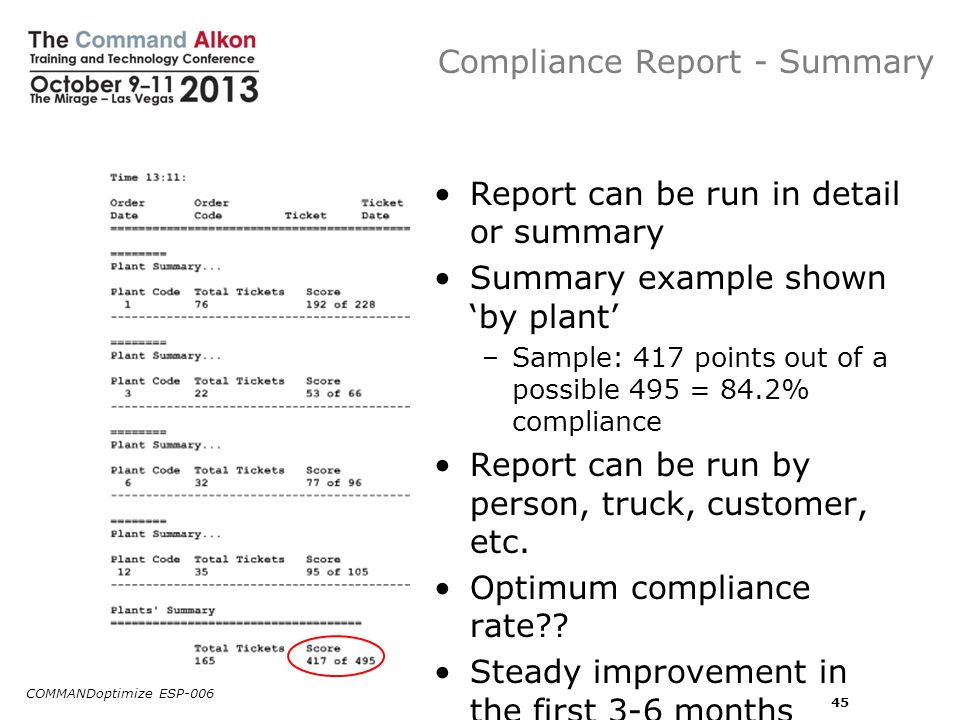 Compliance Report - Summary