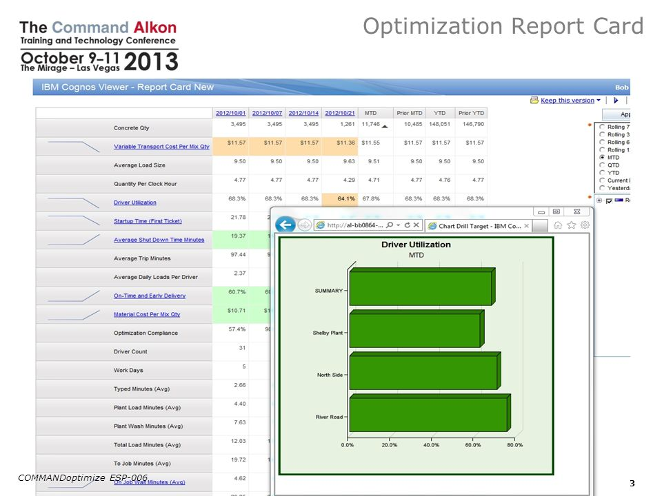 Optimization Report Card