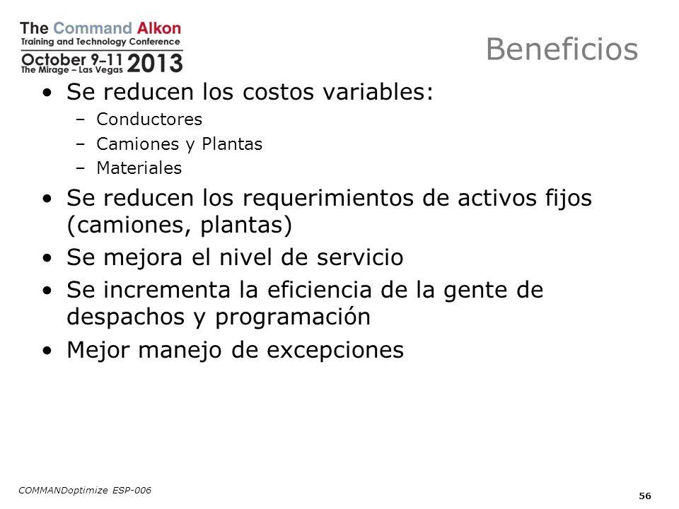 Beneficios Se reducen los costos variables: