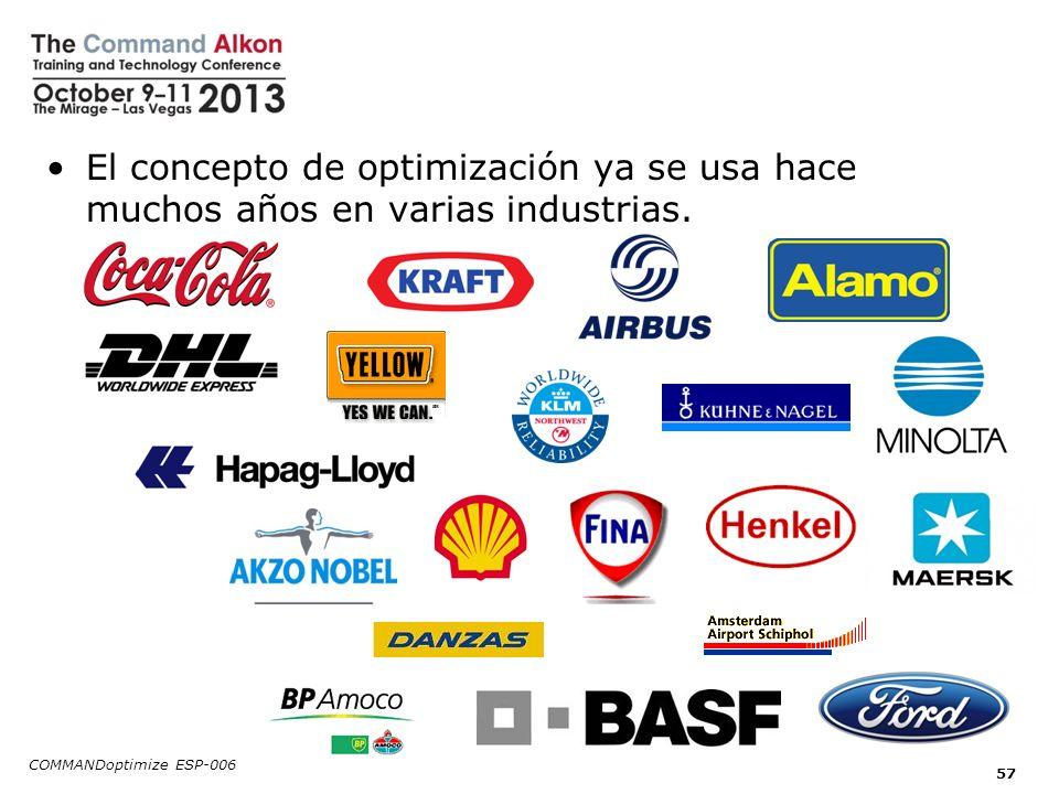 El concepto de optimización ya se usa hace muchos años en varias industrias.