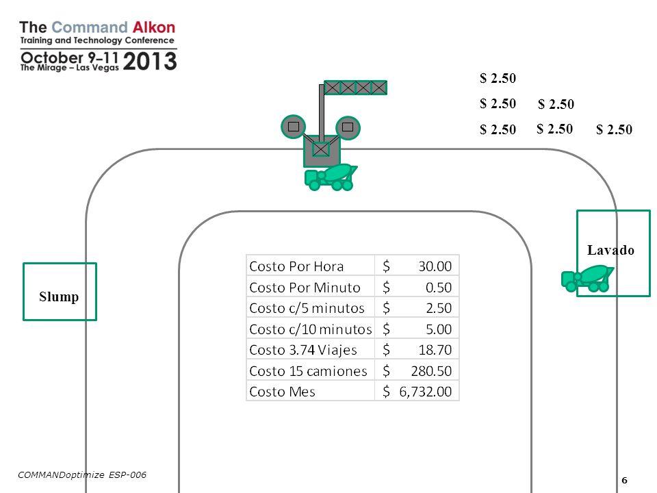 $ 2.50 $ 2.50 $ 2.50 $ 2.50 $ 2.50 $ 2.50 Lavado Slump COMMANDoptimize ESP-006