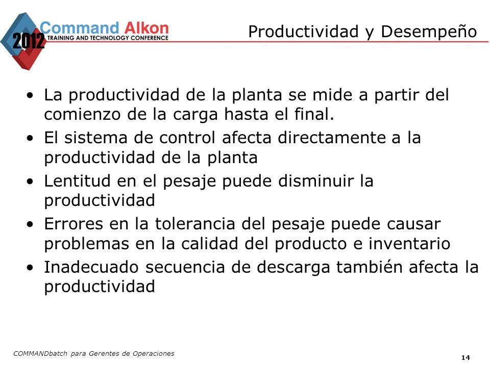 Productividad y Desempeño