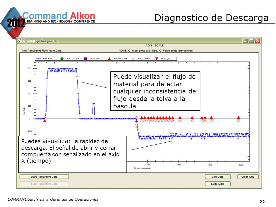 Diagnostico de Descarga
