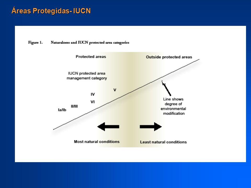 Áreas Protegidas- IUCN