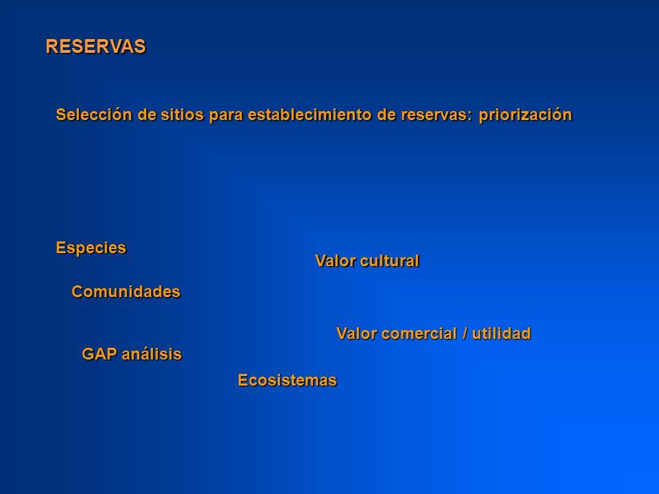 RESERVAS Selección de sitios para establecimiento de reservas: priorización. Especies. Valor cultural.