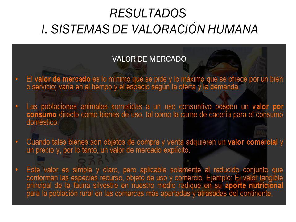 RESULTADOS I. SISTEMAS DE VALORACIÓN HUMANA