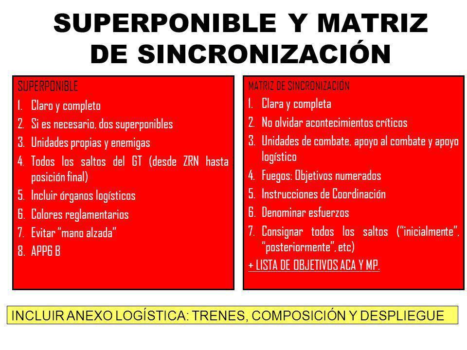 SUPERPONIBLE Y MATRIZ DE SINCRONIZACIÓN