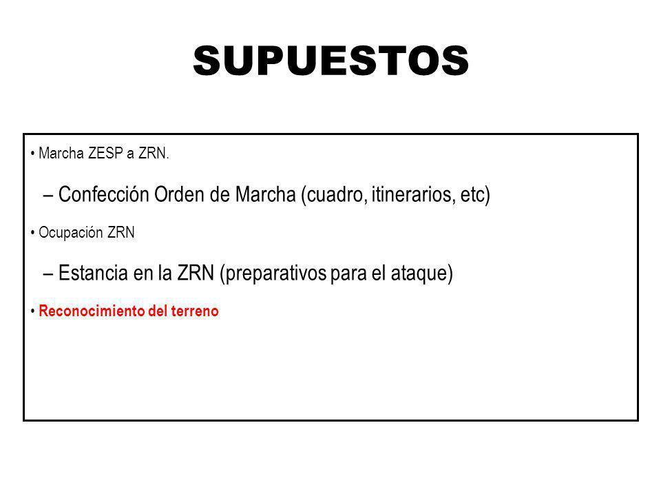 SUPUESTOS Confección Orden de Marcha (cuadro, itinerarios, etc)