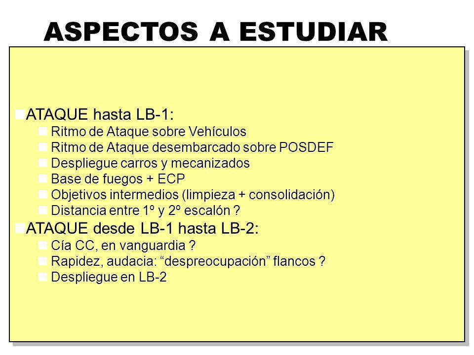 ASPECTOS A ESTUDIAR ATAQUE hasta LB-1: ATAQUE desde LB-1 hasta LB-2: