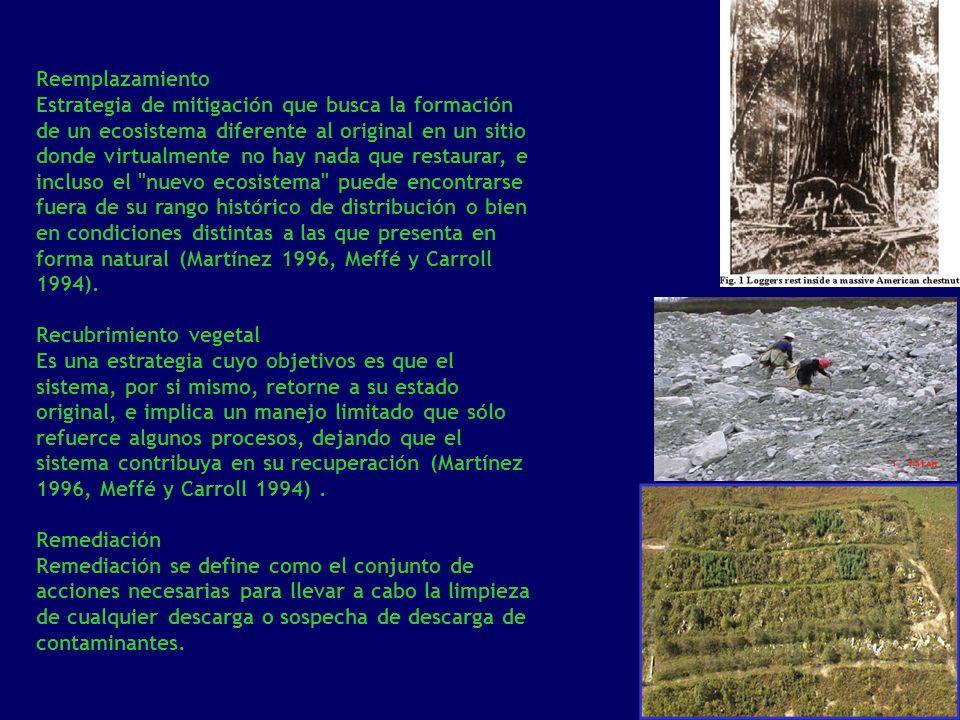Reemplazamiento Estrategia de mitigación que busca la formación de un ecosistema diferente al original en un sitio donde virtualmente no hay nada que restaurar, e incluso el nuevo ecosistema puede encontrarse fuera de su rango histórico de distribución o bien en condiciones distintas a las que presenta en forma natural (Martínez 1996, Meffé y Carroll 1994).