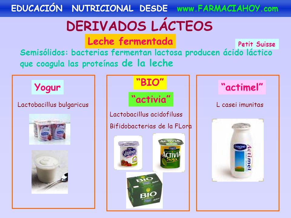 EDUCACIÓN NUTRICIONAL DESDE www.FARMACIAHOY.com