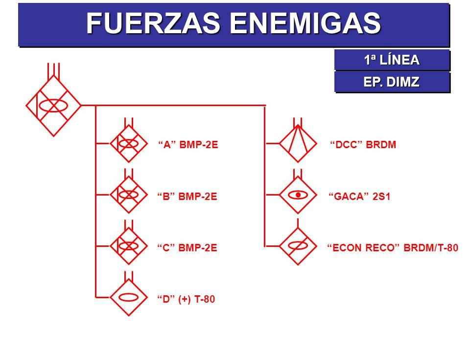 FUERZAS ENEMIGAS 1ª LÍNEA EP. DIMZ A BMP-2E DCC BRDM B BMP-2E