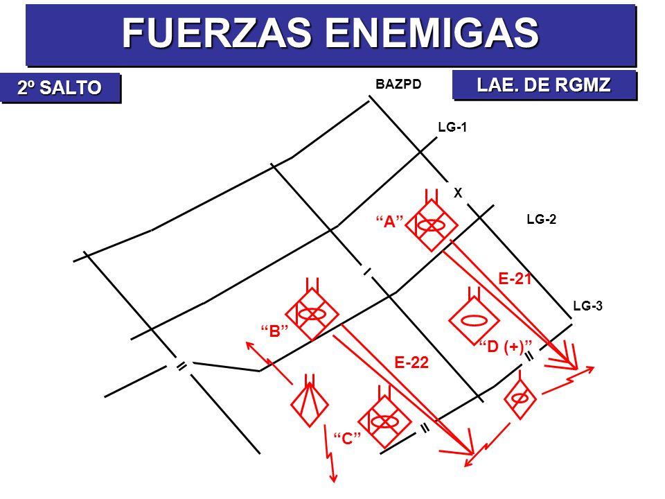 FUERZAS ENEMIGAS LAE. DE RGMZ 2º SALTO A E-21 B D (+) E-22 C