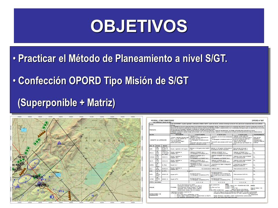 OBJETIVOS Practicar el Método de Planeamiento a nivel S/GT.