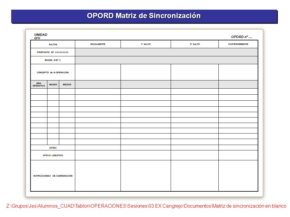 OPORD Matriz de Sincronización
