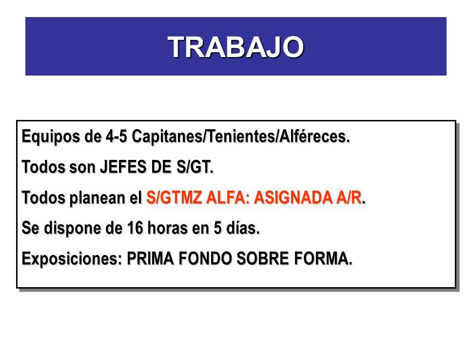 TRABAJO Equipos de 4-5 Capitanes/Tenientes/Alféreces.