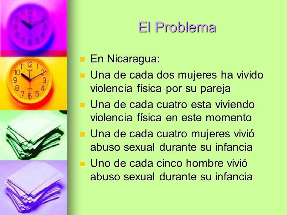 El Problema En Nicaragua: