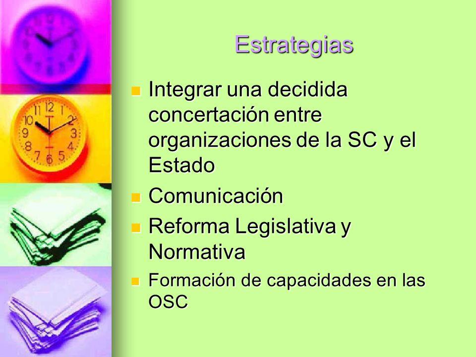 Estrategias Integrar una decidida concertación entre organizaciones de la SC y el Estado. Comunicación.
