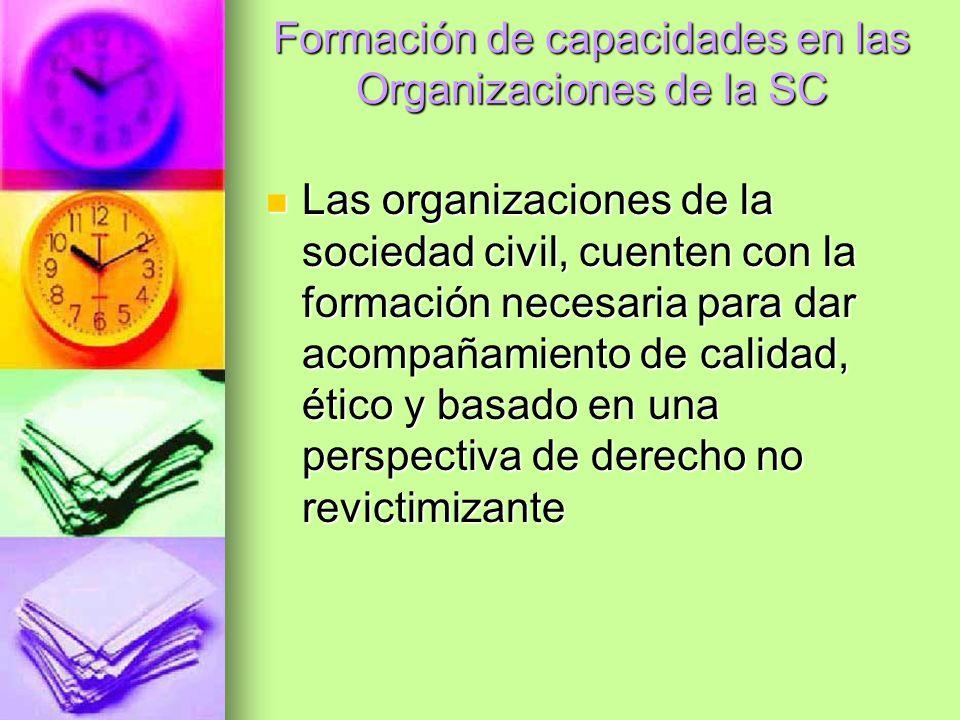 Formación de capacidades en las Organizaciones de la SC