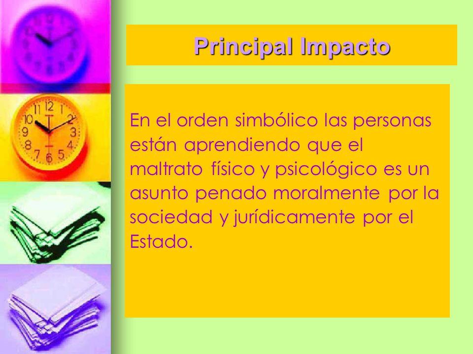 Principal Impacto En el orden simbólico las personas
