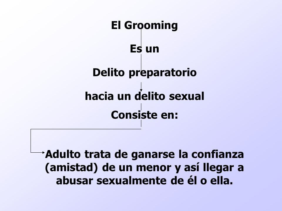El Grooming Es un. Delito preparatorio. hacia un delito sexual. Consiste en:
