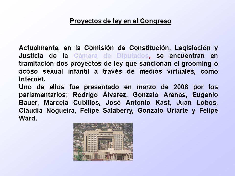 Proyectos de ley en el Congreso