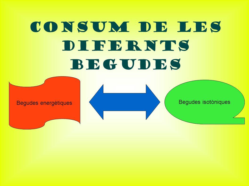 CONSUM DE LES DIFERNTS BEGUDES
