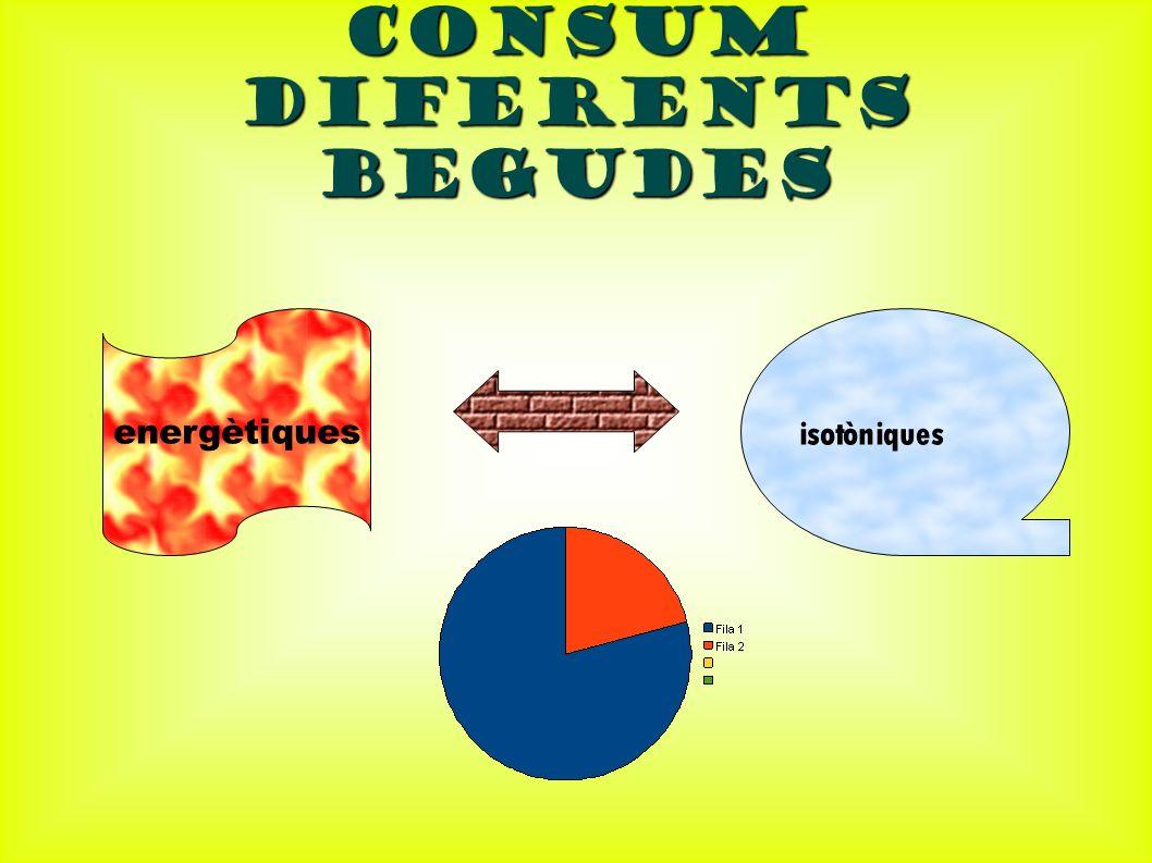 Consum diferents begudes