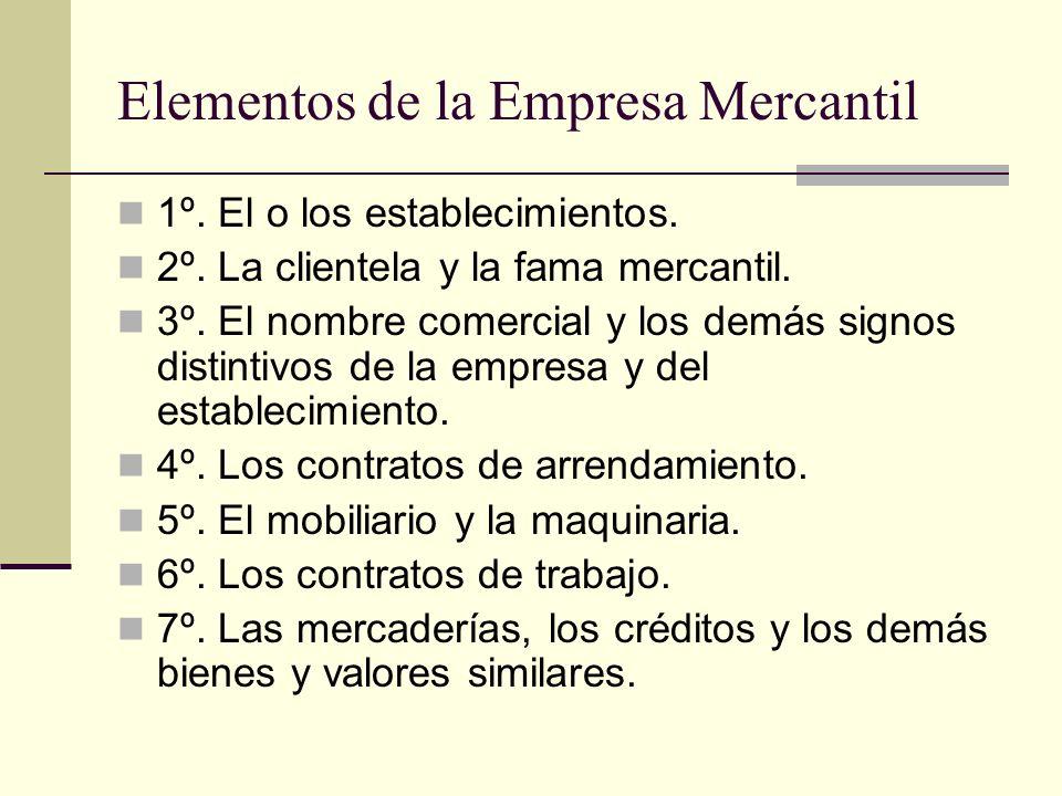 Elementos de la Empresa Mercantil