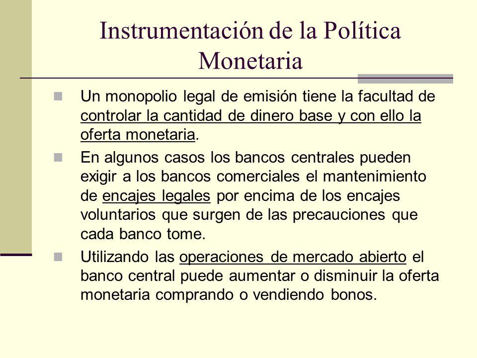 Instrumentación de la Política Monetaria
