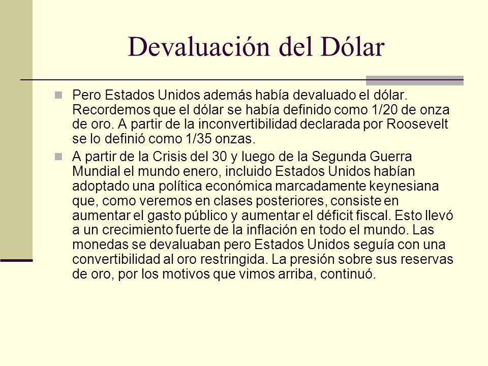 Devaluación del Dólar