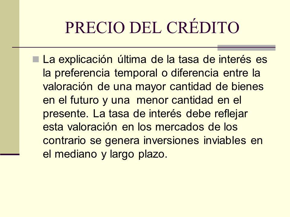 PRECIO DEL CRÉDITO