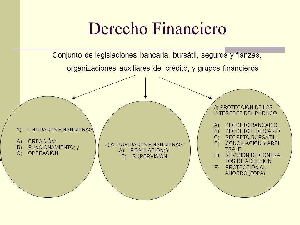 2) AUTORIDADES FINANCIERAS: