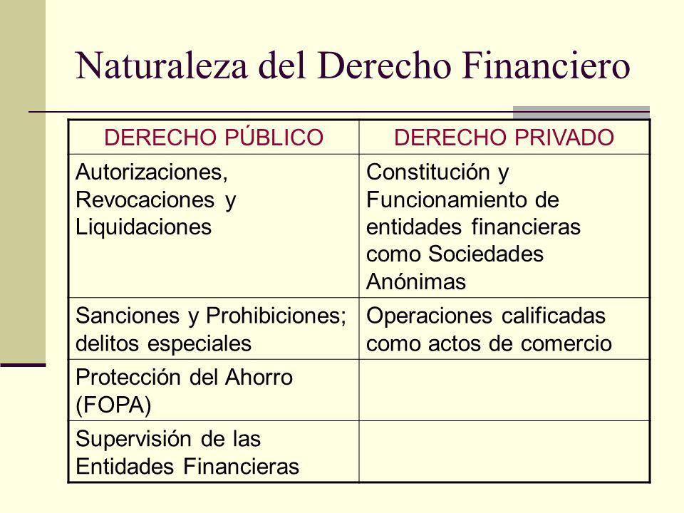 Naturaleza del Derecho Financiero