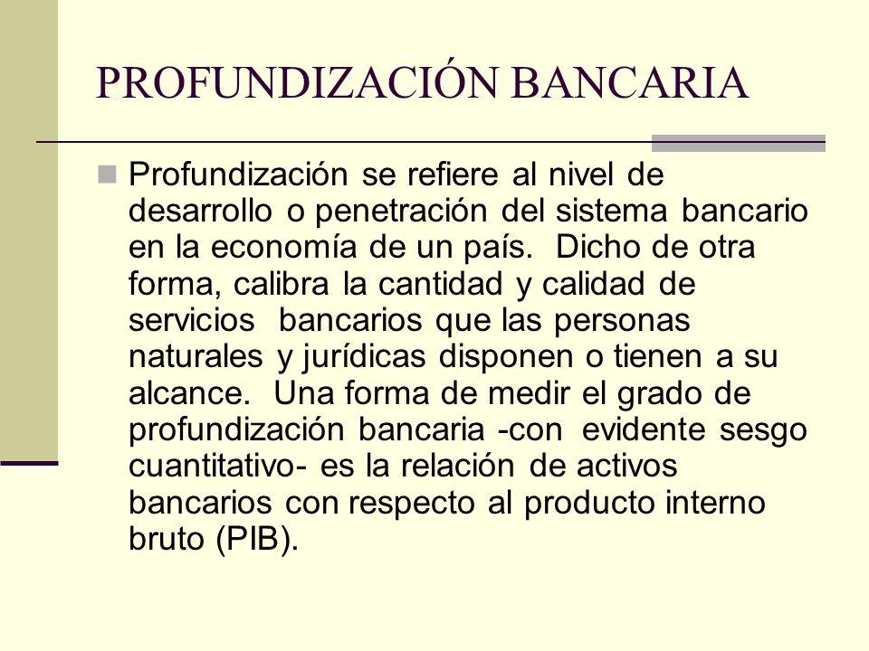 PROFUNDIZACIÓN BANCARIA