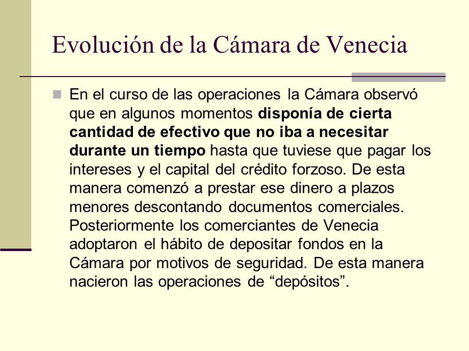 Evolución de la Cámara de Venecia