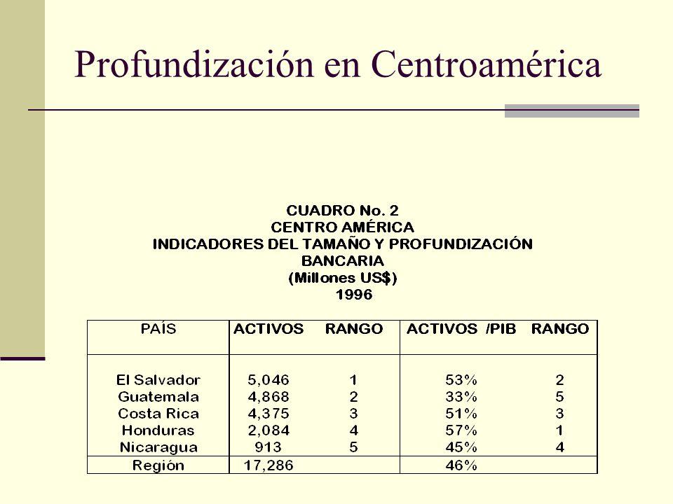 Profundización en Centroamérica