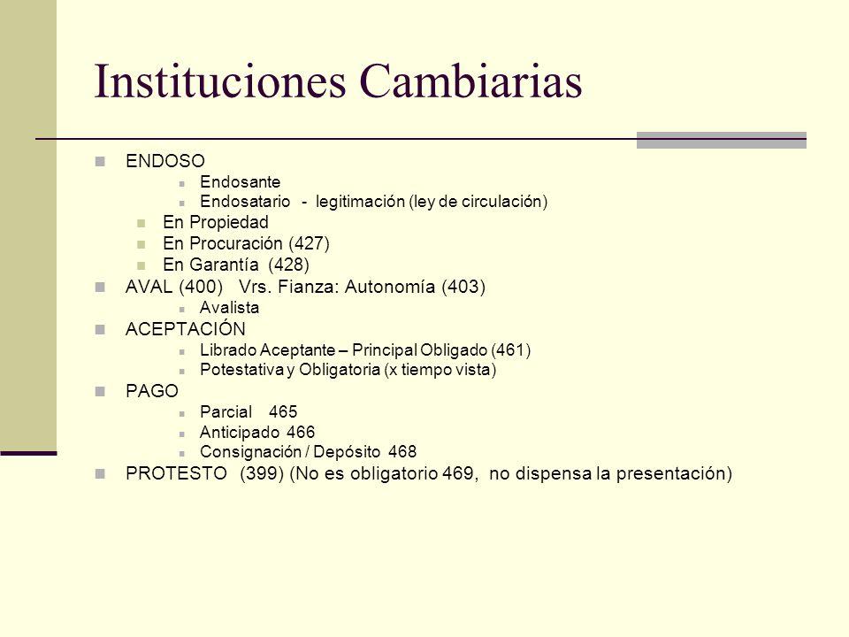 Instituciones Cambiarias