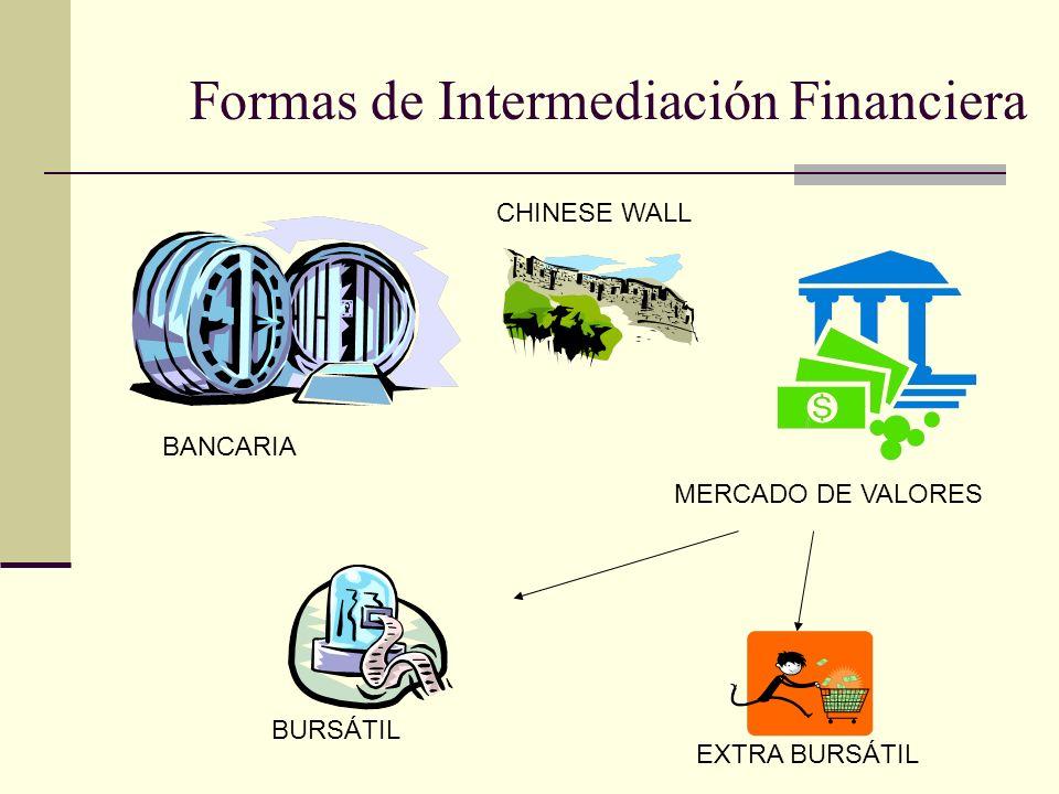 Formas de Intermediación Financiera
